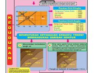 Nota Geografi Tingkatan 2 Yang Sangat Meletup Nota Geog Ting 3 Kemahiran Geografi by Buku Geografi issuu