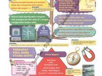 Nota Geografi Tingkatan 2 Yang Terhebat Nadi Ilmu Peta Minda Visual Komik End 9 12 2016 10 22 Pm