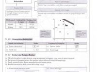 Nota Geografi Tingkatan 3 Yang Sangat Bernilai Oxford Fajar 18 Excel In Geografi Buku Aktiviti Pt3 Tingkatan 3 Kbsm