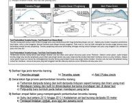 Nota Geografi Tingkatan 4 Yang Hebat Sample Modul Geo T4 by Buku Geografi issuu