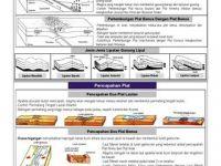 Nota Geografi Tingkatan 4 Yang Sangat Bermanfaat Sample Nota Geografi Spm by Buku Geografi issuu