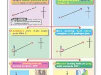 Nota Geografi Tingkatan 4 Yang Sangat Terhebat Nota Geog Ting 2 Kemahiran Geografi