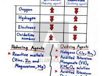 Nota Kimia Spm Yang Sangat Baik Ulangkaji A On Twitter Nota Nota Kimia Part Ii D Teamspm