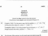 Nota Kimia Tingkatan 4 Yang Bermanfaat soalan Percubaan Spm 2017 Matematik Sbp Berserta Skema Jawapan