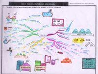 Nota Kimia Tingkatan 5 Yang Penting Sejarah