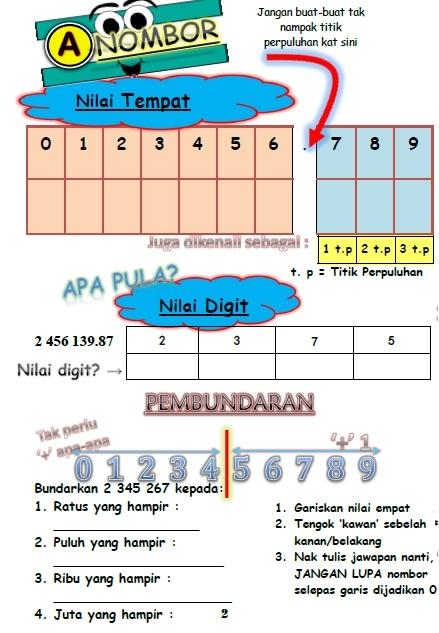 Nota Matematik Pt3 Yang Penting Me Myself and I Catatan Nota Matematik Pt3