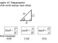 Nota Matematik Pt3 Yang Sangat Power Nota Matematik Tingkatan 3 Bab 15 Trigonometry Chegu Zam