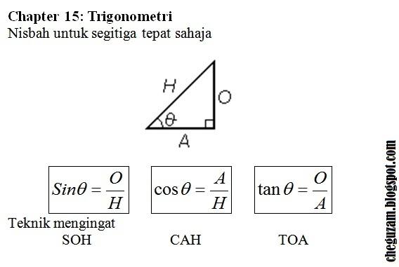 nota matematik tingkatan 3 bab 15 trigonometry