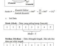 Nota Matematik Pt3 Yang Terbaik Nota Matematik Tingkatan 3 Bab 4 Statistik Statistic Ii