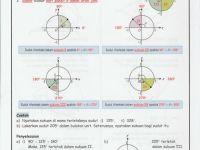 Nota Matematik Spm Yang Sangat Terbaik Nota Matematik Tingkatan 4