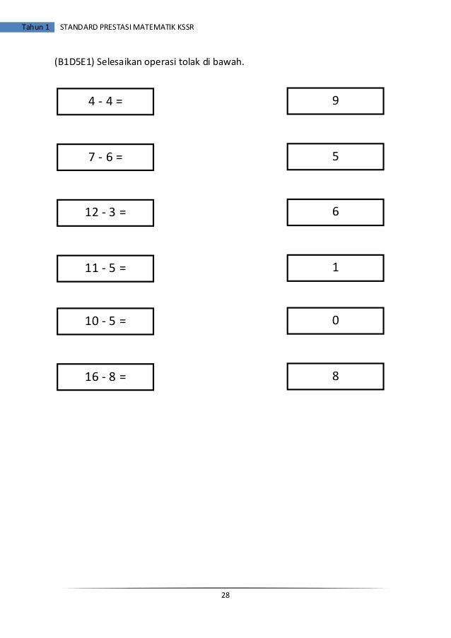 Nota Matematik Tahun 1 Yang Bermanfaat Buku Standard Prestasi Matematik Tahun 1 Kssr