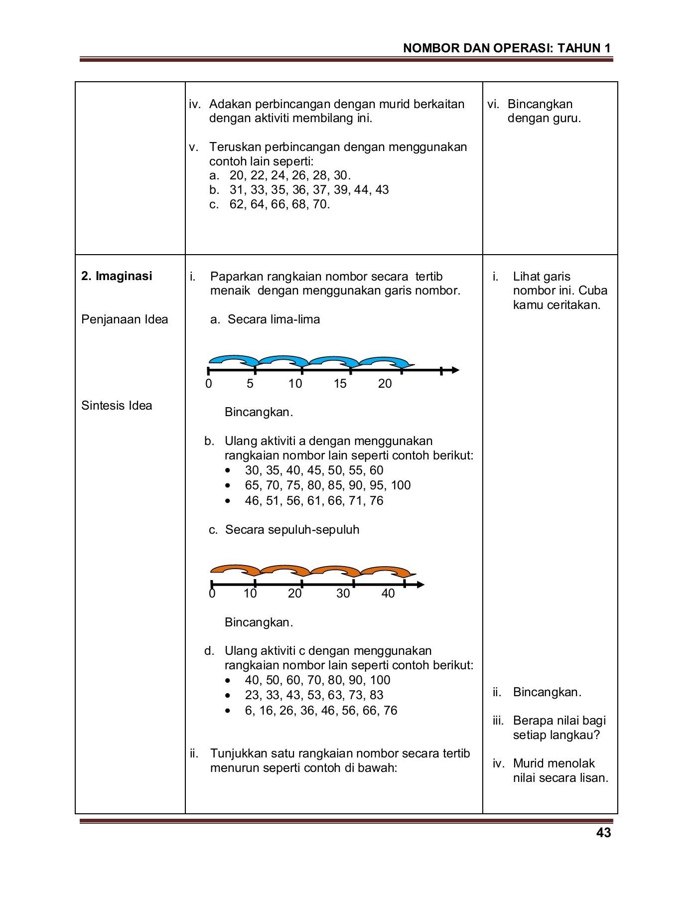 modul kssr matematik tahun 1 bahasa malaysia pages 51 100 text version fliphtml5