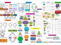 Nota Matematik Tahun 1 Yang Sangat Hebat Nota Matematik Upsr Kickstory Net