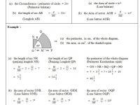 Nota Matematik Tahun 2 Shocking 10 Lilitan Perimeter Luas Bulatan Circumference Perimeter area
