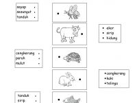 Nota Sains Tahun 2 Yang Sangat Hebat Modul Pengajaran Sains Tahun 1 Versi Bahasa Malaysia
