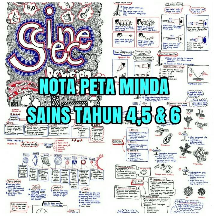 nota sains tahun 4 5 6 peta minda