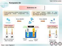 Nota Sains Tingkatan 2 Yang Sangat Baik Bab 5 Air Dan Larutan