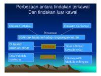 Nota Sains Tingkatan 4 Yang Sangat Menarik Bab 2 Koordinasi Badan Sains Tingkatan4