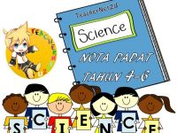 Nota Sains Upsr Yang Bernilai Nota Padat Sains Upsr Tahun 4 6 Teachernet2u