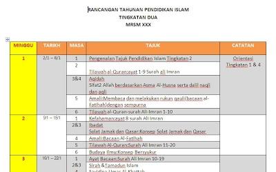 Rpt Pendidikan islam Tingkatan 3 Bernilai Berkongsi Sumber Subjek Pendidikan islam Kbsm Rancangan Tahunan Of Jom Dapatkan Rpt Pendidikan islam Tingkatan 3 Yang Power Khas Untuk Para Murid Download!