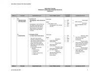 Rpt Pendidikan Jasmani Dan Kesihatan Tingkatan 4 Baik Rt Pjpk Tingkatan 4