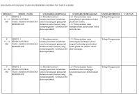 Rpt Pendidikan Kesihatan Tahun 4 Menarik Rpt Pendidikan Kesihatan Kssr Tahun 4 Pdf Flipbook