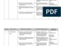 Rpt Prinsip Perakaunan Tingkatan 4 Berguna Senarai Lekapan Dan Lengkapan