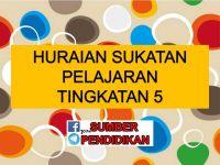 Rpt Sains Tingkatan 5 Meletup Sukatan Pelajaran Bahasa Melayu Tingkatan 5 Sumber Pendidikan