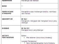 Soalan Pentaksiran Awal Tahun Bahasa Melayu Tahun 3 Terbaik Kssronline Com Kssr Dskp Upsr Linus Instrumen Pentaksiran Pbs
