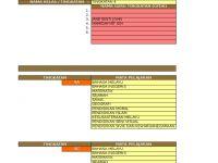 Soalan Peperiksaan Awal Tahun Ekonomi Tingkatan 5 Berguna T4 Analisis Peperiksaan Awal Tahunx
