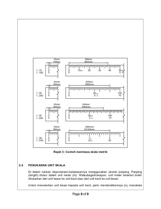 Contoh Kertas Kerja Lukisan Kejuruteraan Power 2 0 Scale