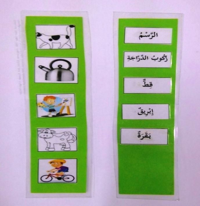 Contoh Teka Silang Kata Bahasa Melayu Sekolah Rendah Terbaik Meningkatkan Proses Pengajaran Dan Pembelajaran Bahasa Arab Dalam