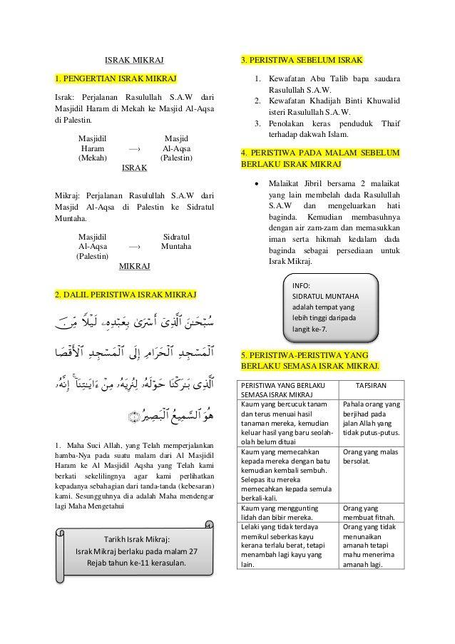 israk mikraj1 pengertian israk mikrajisrak perjalanan rasulullah s a w darimasjidil haram di mekah ke masjid