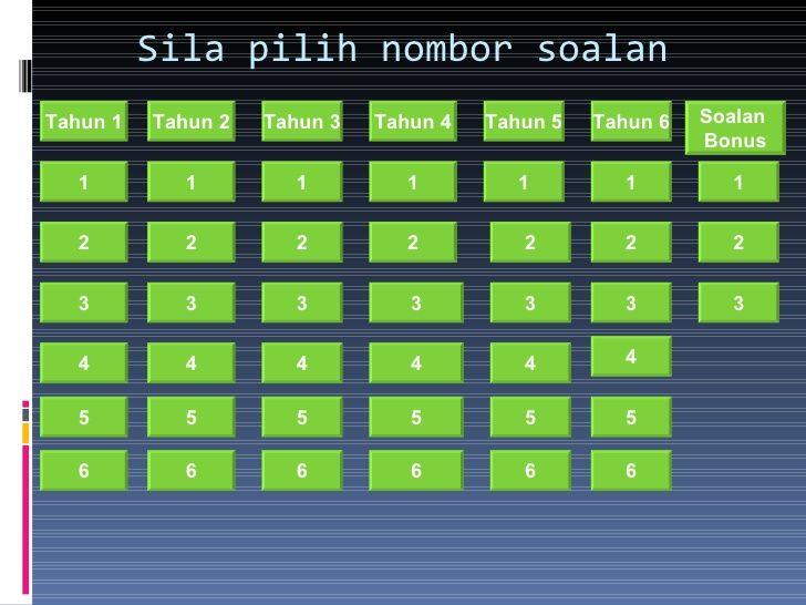 Kuiz Tahun 3 Baik Kuiz Bahasa Malaysia