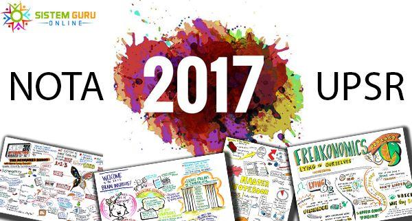 Kuiz Tatabahasa Tahun 6 Terbaik Nota Padat Upsr 2017 Cemerlang Bahasa Inggeris Pemahaman Dan Penulisan