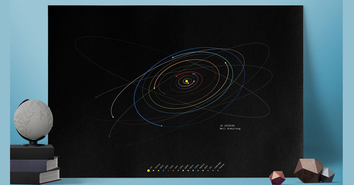 discover what the solar system looked like on the exact day of your birth colossal solar system postercolor