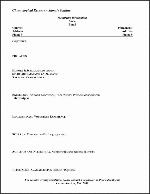relevant coursework on resume example sample dance resume from dance templates poster templates 0d