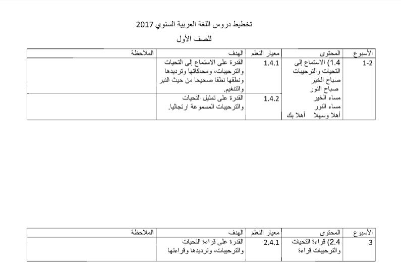 Rpt Bahasa Arab Tahun 2 Hebat Rancangan Pengajaran Tahunan Bahasa Arab Tahun 1 Semakan 2017 Of Jom Dapatkan Rpt Bahasa Arab Tahun 2 Yang Bermanfaat Khas Untuk Murid Dapatkan!