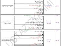 Rpt Bahasa Arab Tahun 2 Terhebat Mohamad Syahmi Bin Harun January 2015