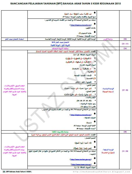 Rpt Bahasa Arab Tahun 3 Meletup Mohamad Syahmi Bin Harun Rpt Panitia Bahasa Arab Sk Laguna Merbok 2015 Of Jom Dapatkan Rpt Bahasa Arab Tahun 3 Yang Hebat Khas Untuk Para Guru Download!
