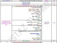 Rpt Bahasa Arab Tahun 5 Baik Mohamad Syahmi Bin Harun January 2015