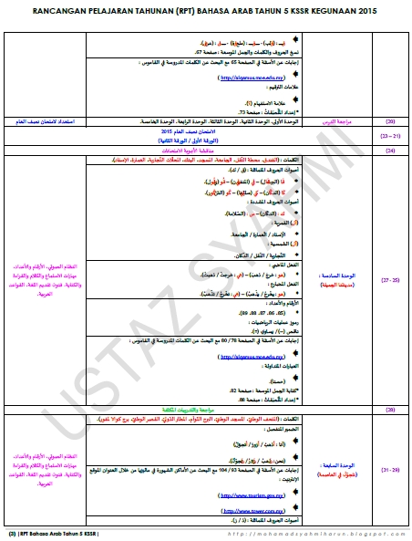 Rpt Bahasa Arab Tahun 5 Baik Mohamad Syahmi Bin Harun January 2015 Of Jom Dapatkan Rpt Bahasa Arab Tahun 5 Yang Hebat Khas Untuk Murid Download!