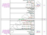 Rpt Bahasa Arab Tahun 5 Terbaik Mohamad Syahmi Bin Harun Rpt Panitia Bahasa Arab Sk Laguna Merbok 2015