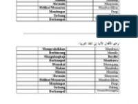Rpt Bahasa Arab Tingkatan 1 Berguna Rancangan Tahunan Bahasa Arab Tingkatan 1