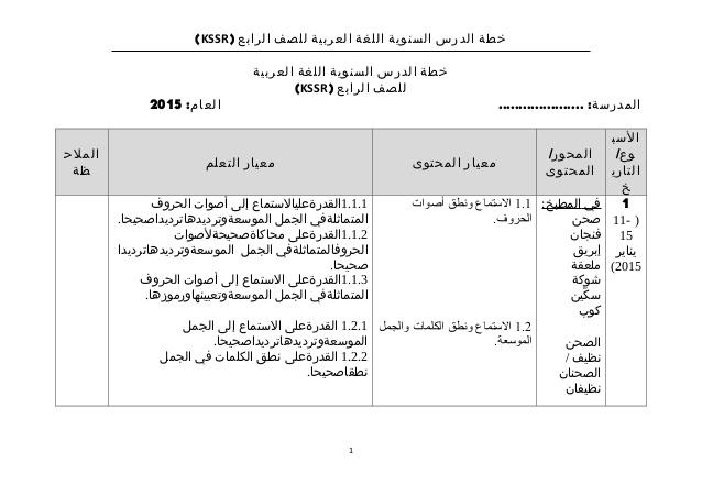Rpt Bahasa Arab Tingkatan 1 Hebat Jom Dapatkan Rpt Bahasa Arab Tahun 4 Yang Menarik Khas Untuk Para Of Muat Turun Rpt Bahasa Arab Tingkatan 1 Yang Terhebat Khas Untuk Ibubapa Cetakkan!