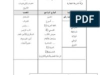 Rpt Bahasa Arab Tingkatan 1 Meletup Rancangan Tahunan Bahasa Arab Tingkatan 1