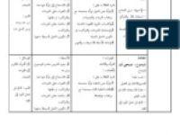 Rpt Bahasa Arab Tingkatan 3 Baik Senarai Tesis Phd Bahasa Arab Balaghah Qiraat Nahu Al Quran I Jaz