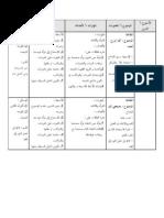 Rpt Bahasa Arab Tingkatan 3 Baik Senarai Tesis Phd Bahasa Arab Balaghah Qiraat Nahu Al Quran I Jaz Of Jom Dapatkan Rpt Bahasa Arab Tingkatan 3 Yang Berguna Khas Untuk Para Ibubapa Cetakkan!