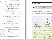 Rpt Bahasa Arab Tingkatan 3 Terbaik Laman Ilmu Tips Belajara C Modul Pt3 Lam Kbdkbt