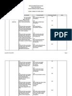 sk rpt bahasa inggeris tahun 5 pdf